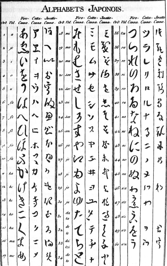 Not just French and Greek, the Encyclopedia even tries to help us read Japanese and other alphabets new and strange to Diderot's contemporaries.  A wide, inclusive world.
